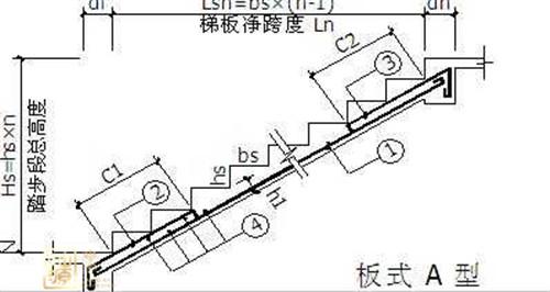 南宁办公室装修之板式楼梯建筑